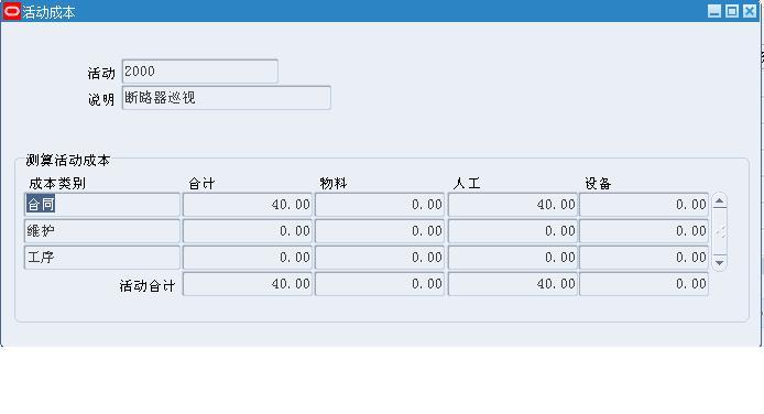 ...算的物料成本 Oracle EBS R12 Oracle ERP 澳信传媒旗下专业技术社...