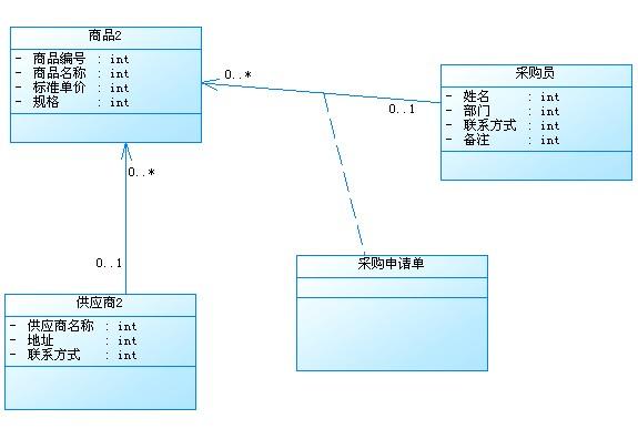 领域模型.jpg