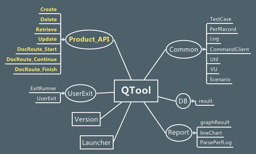 QTool.jpg