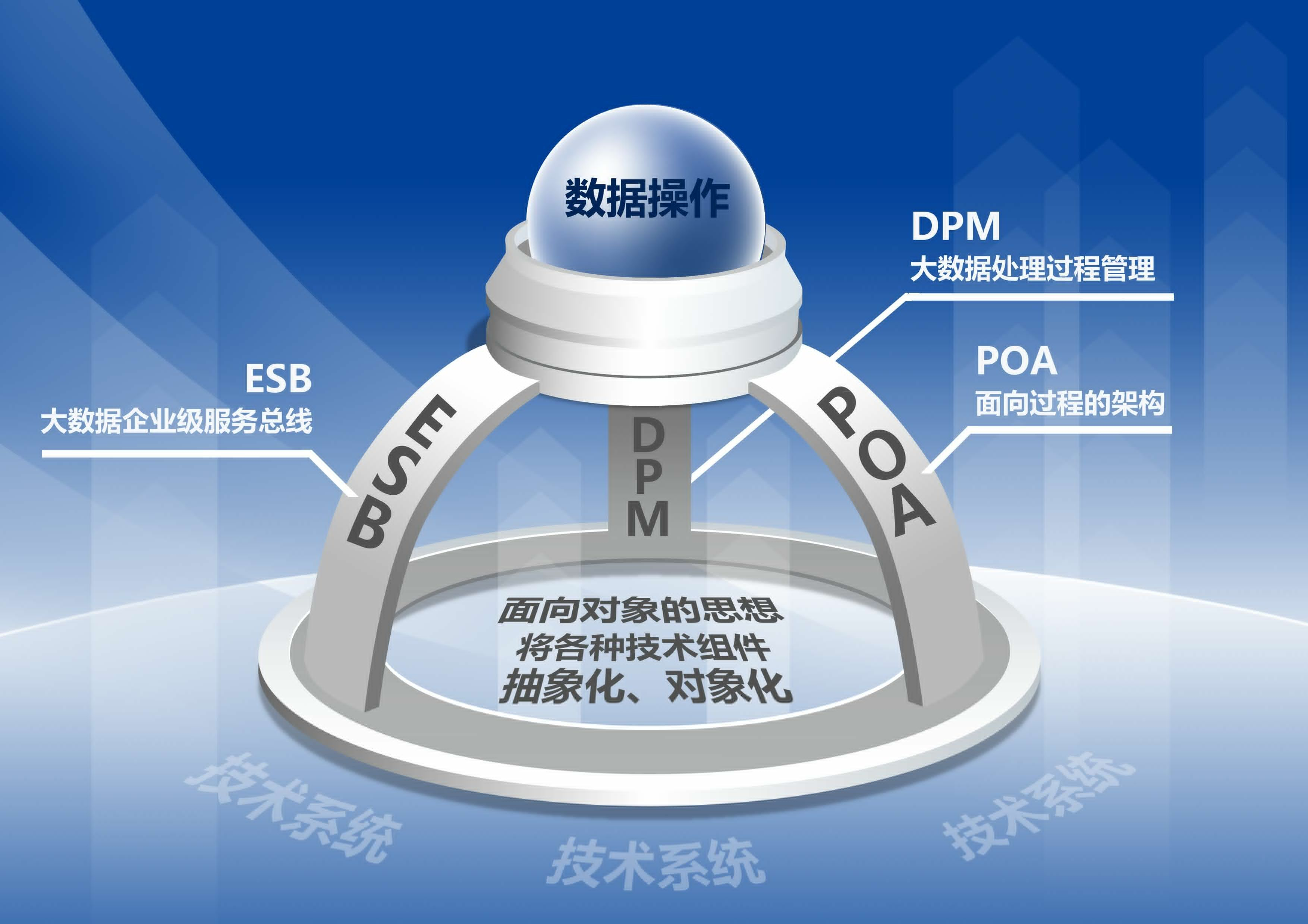 BD-OS架构图.jpg