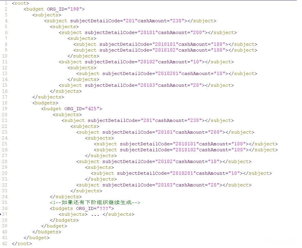 生成XML结构