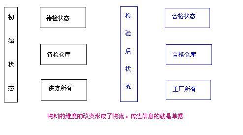物流管理1.jpg