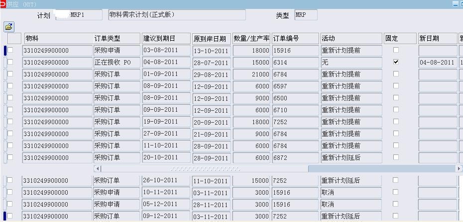 ...优先级别问题 Oracle EBS R12 中国专业的IT技术社区